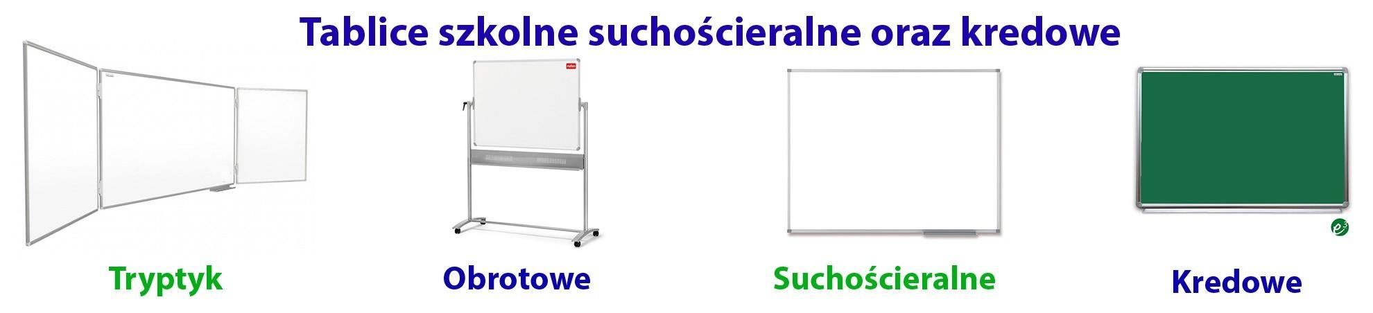 Tablice szkolne suchościeralne i kredowe