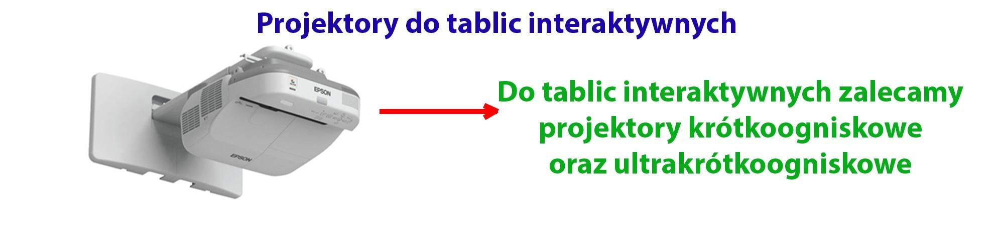 Do tablic interaktywnych