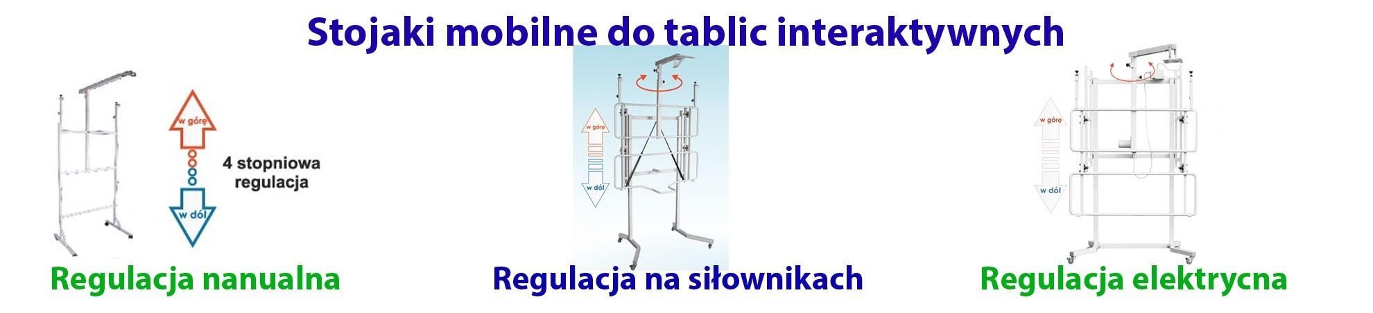 Stojaki do tablic interaktywnych