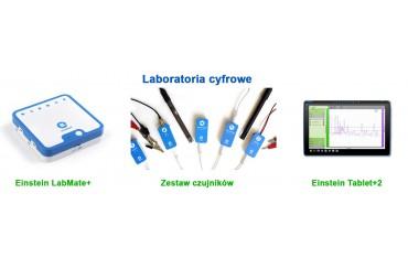 Laboratoria cyfrowe