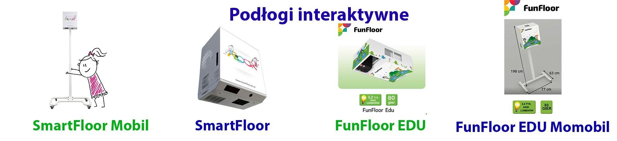 Podłoga interaktywna magiczny dywan