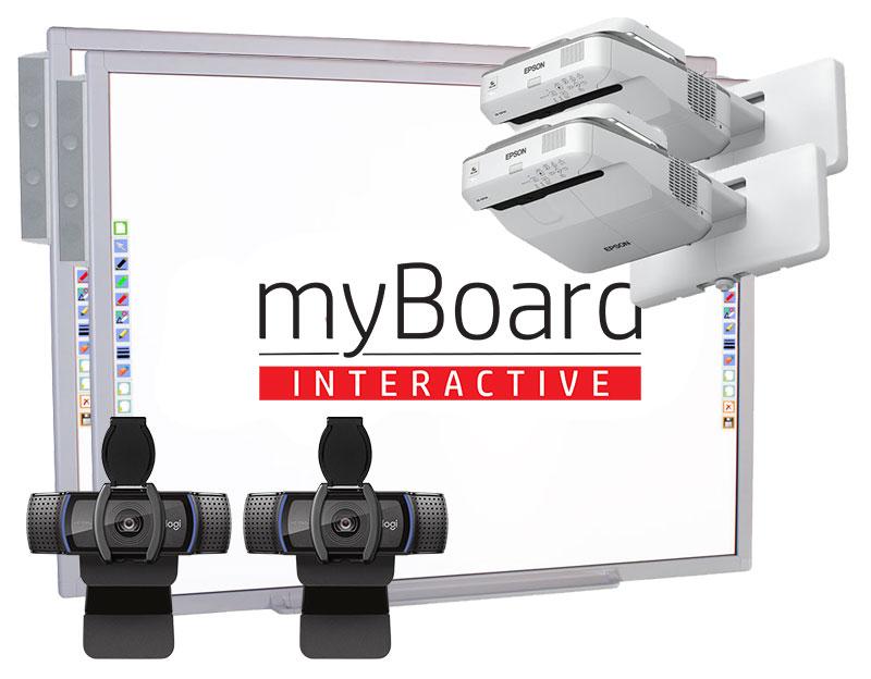 Zestaw DUET SILVER LUX Epson 2 x tablica z projektorem ultrakrótkoogniskowy oraz kamerkami internetowymi - Aktywna tablica 2020